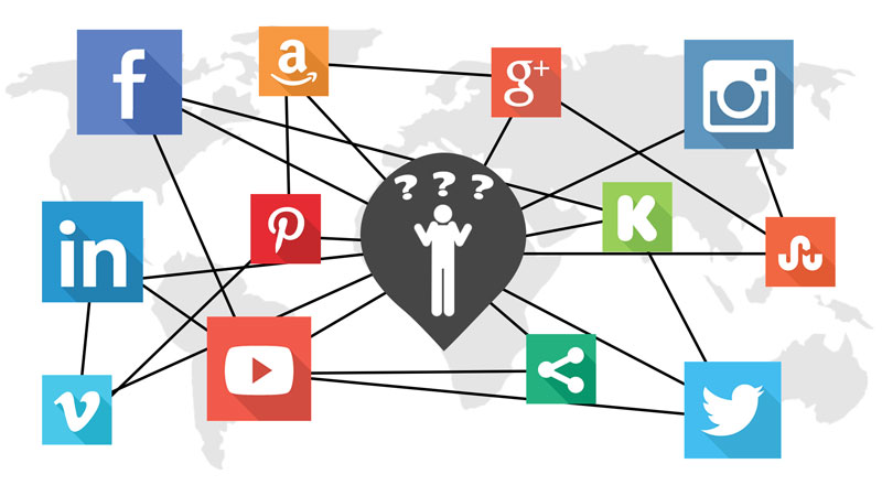 The Confusion of Social Media Marketing
